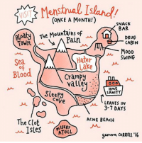 Memes, Beach, and Vacation: Island  VISIT  Mens  (ONCE A MONTH!)  SNACK  BAR  Bupaty) The Mountains of  DRUG  Town  CABIN  MOOD  Hater  SWING  Sea.  Lake  Blood  Valley  HMS  SANITY  Sleepy  Co  LEAVES IN  3-7 DAYS  ACNE BEACH  The clot  Isles  ISERY  ATOLL Currently vacationing in Bloatytown 🤢 menstrualisland ugh