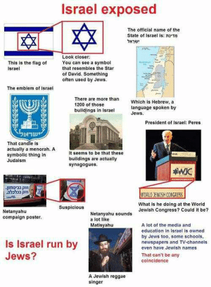 We've been compromised.: Israel exposed  The official name of the  State of Israel is: nn  ישראל  Look closer:  This is the flag of  Israel  You can see a symbol  that resembles the Star  of David. Something  often used by Jews.  The emblem of Israel  There are more than  Which is Hebrew, a  1200 of those  language spoken by  Jews.  buildings in Israel  President of lIsrael: Peres  That candle is  actually a menorah. A  symbolic thing in  Judaism  It seems to be that these  buildings are actually  synagogues.  WIC  ביטםין  חוק בכלכה  WORLD JEWISH CONGRESS  What Is he doing at the World  Jewish Congress? Could it be?  Suspicious  Netanyahu  compaign poster.  Netanyahu sounds  a lot like  Matisyahu  A lot of the media and  education in Israel is owned  by Jews too, some schools,  newspapers and TV-channels  even have Jewish names  Is Israel run by  Jews?  That can't be any  coincidence  A Jewish reggae  singer We've been compromised.