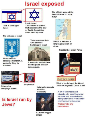 Israel Exposed: Israel exposed  The official name of the  State of Israel is: n) n  ישראל  Look closer:  This is the flag of  Israel  You can see a symbol  that resembles the Star  of David. Something  often used by Jews.  The emblem of Israel  There are more than  Which is Hebrew, a  1200 of those  language spoken by  Jews.  buildings in Israel  President of Israel: Peres  יאא  That candle is  actually a menorah. A  symbolic thing in  It seems to be that these  buildings are actually  synagogues.  Judaism  WIC  חזק בל  בכלכלה  WORLD JEWISH CONGRESS  What is he doing at the World  Jewish Congress? Could it be?  Suspicious  Netanyahu  compaign poster.  Netanyahu sounds  a lot like  A lot of the media and  education in Israel is owned  by Jews too, some schools,  newspapers and TV-channels  even have Jewish names  Matisyahu  Is Israel run by  Jews?  That can't be any  coincidence  A Jewish reggae  singer Israel Exposed