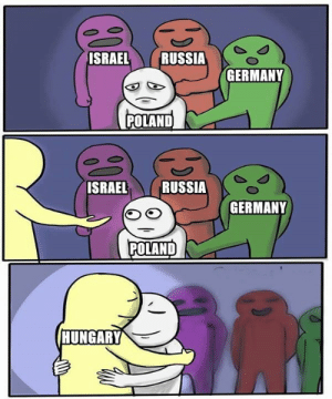 Memes, Germany, and Hungary: ISRAELRUSSIA  GERMANY  POLAND  ISRAELRUSSIA  GERMANY  POLAND  HUNGARY