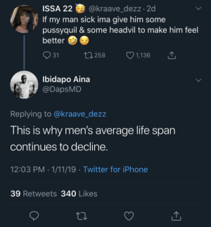 Not covered by my PPO: ISSA 22 @kraave dezz.2d  If my man sick ima give him some  pussyquil & some headvil to make him feel  better  31  258  1,136  Ibidapo Aina  @DapsMD  Replying to @kraave_dezz  This is why men's average life span  continues to decline  12:03 PM 1/11/19 Twitter for iPhone  39 Retweets 340 Likes Not covered by my PPO