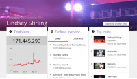 Dank, Brazil, and Citi: ist insights nce September 2014)  Lindsey Stirling  Search for another artist  O Total views  O Fanbase overview  6 Top tracks  Lindsey Stirling  COUNTRIES  CITIES  171,445,290  Crystallize  40,574,788 total views.  1 Mexico City, Federal District, Mexico  2,273,646 total views  Shatter Me  2 stanbul, Turkey  25,601,343 total views  1,444,985 total views  Elements  3 Warsaw, Poland  23,584,758 total views  1,309,908 total views  Oct 14  Apr 15  4 Sao Paulo State of Sao Paulo, Brazil  4 Take Flight Ever wonder which cities your favorite artists are most popular in? We got you covered: http://goo.gl/itkpCV