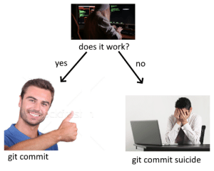 It's git commit either way: It's git commit either way