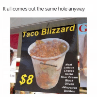 Mhhhm: It all comes out the same hole anyway  Taco Blizzara  Meat  Lettuce  Cheese  Salsa  Sour Cream  Black  Olives  Jalapenos  Doritos  hocancook  $8  ) oz Mhhhm