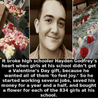 https://t.co/6wB8qvNLKf: It broke high schooler Hayden Godfrey's  heart when girls at his school didn't get  a Valentine's Day gift, because he  wanted all of them 'to feel joy.' So he  started working several Jobs, saved his  money for a year and a half, and bought  a flower for each of the 834 girls at his  school https://t.co/6wB8qvNLKf