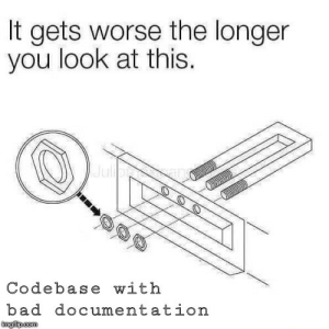 Bad, Documentation, and You: It gets worse the longer  you look at this.  Codebase with  bad documentation Codebase with bad documentation