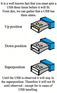 Physical Physics: It is a well known fact that you must spin a  USB three times before it will fit.  From this, we can gather that a USB has  three states.  Up position  Down position  Superposition  ES  Until the USB is observed it will stay in  the superposition. Therefore it will not fit  until observed except for in cases of  USB tunelling.