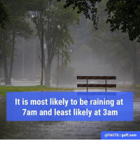 Facts, Memes, and Bulls: It is most likely to be raining at  7am and least likely at Sam  @FACTS I guff.com So that Matchbox 20 song is bulls**t.