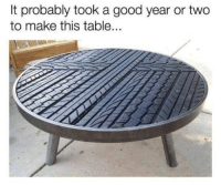 This is some dad joke material. #puns #literal #funny #jokes: It probably took a good year or two  to make this table.  RE This is some dad joke material. #puns #literal #funny #jokes