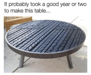 Facepalm, Good, and A Good Year: It probably took a good year or two  to make this table... *facepalm*