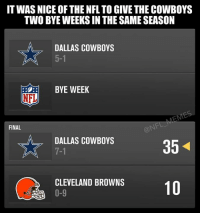 How generous: IT WAS NICE OF THE NFL TO GIVE THE COWBOYS  TWO BYEWEEKSIN THE SAME SEASON  DALLAS COWBOYS  BYE WEEK  NFL  FINAL  DALLAS COWBOYS  35  CLEVELAND BROWNS  10  0-9 How generous