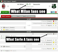 Honda, Memes, and Live: ITALY: Serie A- Round 9  AC Milan 2 1 Sassuolo  10.2015 16:00  What Milan fans see  What Milan fans see 2  Live Centre  Match Summary Statistics Lineups LIVE Commentary  1st Half  (Tripping) Consigli A.  (Unsportsmanlike conduct) Berardi D.  Floro A. + Pegolo G.  29  31  31.  1-0  31,  33'  Bacca C. (Penalty)  Abate I. (Tripping)  2nd Half  Berardi D.53  60, 會Adriano L.  Poli A.  70  What Serie A fans see  70'  71.  76,  aribi K.  Sansone N.  (Foul) Cannavaro P.  Berardi D.  Terranova E.个  86'  Adriano L.  (Tripping) Missiroli S.  87  89'  Honda K.  Cerci A. Milan is back