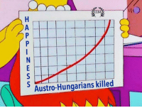 Memes, Hungarian, and 🤖: ITM  Austro-Hungarians killed -REBUS