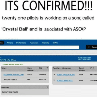 WAIT, EHAT IS THIS!! @tylerwentydunpilots !¡ twentyonepilots tøp tylerjoseph joshdun joshuadun skeletonclique song band bands: ITS CONFIRMED!  twenty one pilots is working on a song called  'Crystal Ball' and is associated with ASCAP  les  Writers  Performers Publishers  Work ID  ISWC  Searc  Work ID: 885649363  CRYSTAL BALL  ISWC: 148744687  Current ASCAP Share: 50%  Current  IPI  Publishers Administrators current IPI  Writers  Affiliation  Affiliation  EELDMANN JOHN WILLIAM ASCAP  334133595  ROBOT DRAGON MUSIC  ASCAP  68073 921  BMI  5890007129  JOSEPHYLERR  ASCAP  705296640  Performers  TWENTY ONE PILOTS WAIT, EHAT IS THIS!! @tylerwentydunpilots !¡ twentyonepilots tøp tylerjoseph joshdun joshuadun skeletonclique song band bands
