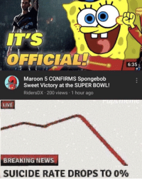 victory: IT'S  OFFICIAL  6:35  Maroon 5 CONFIRMS Spongebob  Sweet Victory at the SUPER BOWL!  RidersDX 200 views 1 hour ago  LIVE  BREAKING NEWS  SUICIDE RATE DROPS TO 090
