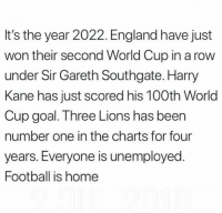 harry kane: It's the year 2022. England have just  won their second World Cup in a row  under Sir Gareth Southgate. Harry  Kane has just scored his 100th World  Cup goal. Three Lions has been  number one in the charts for four  years. Everyone is unemployed  Football is home