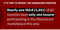 Http, Obamacare, and Time: IT'S TIME TO REPEAL THE OBAMACARE DISASTER  Nearly one third (1,021) of all  counties have only one insurer  participating in the Obamacare  marketplace this year We are working hard and taking action to repeal AND replace Obamacare. Contact your Representative http://45.wh.gov/Rame8F – show your support for the #AHCA.