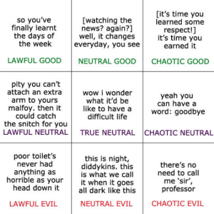 pottersiftaar: an alignment chart of harry james potter's iconic lines (happy birthday lad): [it's time you  learned some  so you've  finally learnt  the days of  the week  [watching the  news? again?]  well, it changes  everyday, you see  respect!]  it's time you  earned it  LAWFUL GOOD  NEUTRAL GOOD  CHAOTIC GOOD  pity you can't  attach an extra  wow i wonder  what it'd be  like to have a  difficult life  yeah you  can have a  arm to yours  malfoy. then it  could catch  the snitch for you  word: goodbye  CHAOTIC NEUTRAL  LAWFUL NEUTRAL  TRUE NEUTRAL  poor toilet's  never had  anything as  horrible as your  head down it  this is night,  diddykins. this  is what we call  there's no  need to call  me 'sir',  professor  it when it goes  all dark like this  CHAOTIC EVIL  NEUTRAL EVIL  LAWFUL EVIL pottersiftaar: an alignment chart of harry james potter's iconic lines (happy birthday lad)