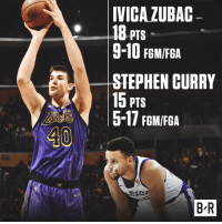 Zubac stepped up for the Lakers on Christmas: IVICA ZUBAC  18 PTS  9-10 FGMFGA  STEPHEN CURRY  15 PTs  5-17 FGMIFGA  )) ,118,  40  LES  06  D2  O2  B R Zubac stepped up for the Lakers on Christmas