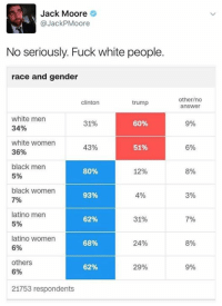 Confirm. latino men fuck white women agree, this