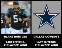 "Blake Bortles also had the same amount of playoff wins in the last 2 weeks as Tony Romo and Dak Prescott have in their careers combined... ""AMERICA' TEAM!"" https://t.co/LpWB1t5Scp: JAGS  @GhettoGronk  th  BLAKE BORTLES  DALLAS COWBOYS  LAST 2 WEEKS:  2 PLAYOFF WINS  LAST 20 YEARS:  2 PLAYOFF WINS Blake Bortles also had the same amount of playoff wins in the last 2 weeks as Tony Romo and Dak Prescott have in their careers combined... ""AMERICA' TEAM!"" https://t.co/LpWB1t5Scp"