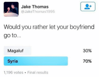 Would You Rather, Syria, and Boyfriend: Jake Thomas  @JakeThomas1995  Would you rather let your boyfriend  go to...  Magaluf  30%  Syria  70%  1,196 votes  Final results Female savages😩😂