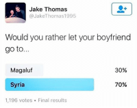 Would You Rather, Syria, and Boyfriend: Jake Thomas  @JakeThomas1995  Would you rather let your boyfriend  go to  Magaluf  30%  Syria  70%  1,196 votes . Final results @madeinpoortaste is one of the funniest guys on here, you should defo follow😂