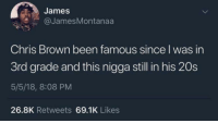 Straight facts this guy does not age (via /r/BlackPeopleTwitter): James  @JamesMontanaa  Chris Brown been famous since I was in  3rd grade and this nigga still in his 20s  5/5/18, 8:08 PM  26.8K Retweets 69.1K Likes Straight facts this guy does not age (via /r/BlackPeopleTwitter)