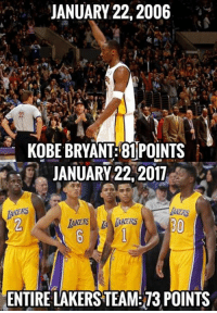 JANUARY 22, 2006  KOBE BRYANT 81 POINTS  JANUARY 22, 2011  AKERS  ENTIRE LAKERSTEAM 73 POINTS Good-Job Lakers! 👌😭😂  - JLC Basketball.