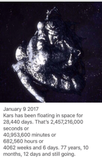 Space: January 9 2017  Kars has been floating in space for  28,440 days. That's 2,457,216,000  seconds or  40,953,600 minutes or  682,560 hours or  4062 weeks and 6 days. 77 years, 10  months, 12 days and still going.