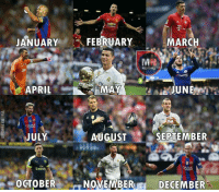 Memes, Irate, and 🤖: JANUARY  APRIL  OATAR  JULY  Fly  Emira  OCTOBER  FEBRUARY  MAY  AUGUST  fly  NOVEMBER  MARCH  FOOTBALL  JUNE  irates  SEPTEMBER  QATAR  AIRWAYS  DECEMBER Who are you? 👇