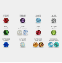 Anime, Google, and Memes: JANUARY  -garnet-  FEBUARY  amethyst  MARCH  aquamarine  APRIL  diamond-  MAY  emerald  JUNE  pearl moonstone  AUGUST  Peridot  JULY  SEPTEMBER  sapphire  OCTOBER  NOVEMBER  citrine topaz  DECEMBER  blue topaz turquise  =0 I have Emerald ⠀⠀⠀⠀⠀ ⠀⠀⠀⠀⠀⠀⠀ ⠀⠀⠀⠀⠀ ⠀⠀⠀⠀⠀⠀⠀ ⠀⠀⠀⠀⠀ ⠀⠀⠀⠀⠀⠀⠀⠀ ⠀⠀⠀⠀⠀⠀⠀ ⠀⠀⠀⠀⠀ ⠀⠀⠀⠀⠀⠀⠀ ⠀⠀⠀⠀⠀ ⠀⠀⠀⠀⠀ ⠀⠀⠀⠀ ⠀⠀⠀⠀⠀ ⠀⠀⠀[Source - google ] ⠀ ⠀ [Tags] peridotstevenuniverse pearlstevenuniverse art sketch sardonyx peridotsu opal Steven pearlsu sugilite anime lapis garnet pearl ruby sapphire lazuli gem stevenuniverse greg lapidot rose amethyst jasper peridot amedot jaspis lapearl