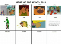 Updated.: JANUARY  MAY  SEPTEMBER  MEME OF THE MONTH 2016  FEBRUARY  MARCH  JULY  OCTOBER  AU6UST  I'm Rick Harrison and this is my  pawn shop, I work here with my  old man and my son, Big Hoss,  and in 23 years I've learned one  thing. You never know what is  gonna come through that door.  DECEMBER Updated.