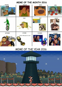 The results are in.: JANUARY  MEME OF THE MONTH 2016  (winner 2016 years in a row)  MEME OF THE YEAR 2016 The results are in.