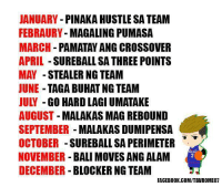 Bali, Filipino (Language), and April: JANUARY  PINAKA HUSTLE SA TEAM  FEBRAURY  MAGALING PUMASA  MARCH  PAMATAYANG CROSSOVER  APRIL  SUREBALL SA THREE POINTS  MAY  STEALER NGTEAM  JUNE  TAGA BUHATNG TEAM  JULY GO HARDLAGI UMATAKE  AUGUST  MALAKASMAG REBOUND  SEPTEMBER  MALAKAS DUMIPENSA  OCTOBER  SUREBALL SA PERIMETER  NOVEMBER  BALI MOVES ANG ALAM  DECEMBER  BLOCKERNG TEAM  FACEBOOK.COM/TBVROME07 Ano daw sayo?   © tbvromeo