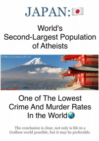 Crime, Memes, and Japan: JAPAN  World's  Second-Largest Population  of Atheists  Godless & Irreligious/fb.com  One of The Lowest  Crime And Murder Rates  In the World  The conclusion is clear, not only is life in a  Godless world possible, but it may be preferable. From The Godless and Irreligious: Deconstructing God.