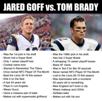 Af, England, and Football: JARED GOFF VS. TOM BRADY  @NFL MEMES  Ran  Was the 1st pick in his draft  Only 1 career playoff loss  Starred in Remember The Titans  Was the 199th pick in his draft  Has lost 3 Super Bowls  A whopping 10 career playoff losses  Basic AF name  Was in Ted 2 for like 30 seconds  - Never lost a Super Bowl  - Coolest name ever  Once named NFC Player Of The Month - Never named NFC Player Of The Month  - Beat the Lions 30-16 this season  - Kills it on the field  Lost to the Lions 26-10 this season  Was teammates with a murderer  A ripe 24 years old  Plays in Los Angeles  Wears Gucci  - 50 years old or something  New England isn't even a city  Wears makeup and UGGs  Deflates balls  - Owns a massive pair of ball:s  Makes out with supermodel girlfriend  - Makes out with his son Your Super Bowl LIII QB matchup: https://t.co/ytOB7PFwLT
