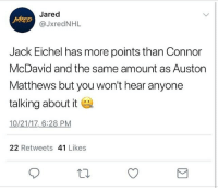 The truest thing you'll read all day.: Jared  @lxredNHL  Jack Eichel has more points than Connor  McDavid and the same amount as Auston  Matthews but you won't hear anyone  talking about it  10/21/17, 6:28 PM  22 Retweets 41 Likes The truest thing you'll read all day.