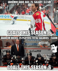 Anaheim Ducks, Goals, and Hockey: JAROMIRJAGR, AGE: 75, SALARY: S35M  68  FB/HOCKEY MEMES  AND MORE  GOALS THIS SEASON  ANAHEIM DUCKS, 25 PLAYERS TOTALSALARIES: +S60M  Active PDF  FB/HOCKEY MEMES  AND MORE  GOALS THIS SEASONE6 Anaheim Ducks aren't so mighty anymore...