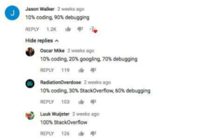 What is real programming?: Jason Walker 2 weeks ago  10% coding, 90% debugging  REPLY 1.2K  Hide replies a  Oscar Mike 2 weeks ago  10% coding, 20% googling, 70% debugging  REPLY 119  RadiationOverdose 2 weeks ago  10% coding, 30% StackOverflow, 60% debugging  REPLY 103 i  Luuk Wuijster 2 weeks ago  100% StackOverflow  REPLY 126 What is real programming?