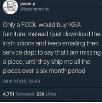 Ikea, Period, and Furniture: jason y  @jasonarewhy  Only a FOOL would buy IKEA  furniture. Instead I just download the  instructions and keep emailing their  service dept to say that I am missing  a piece, until they ship me all the  pieces over a six month period  08/01/2018, 23:59  4,751 Retweets 22K Likes