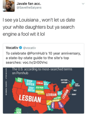 Lol, Milf, and Pornhub: Javale fan acc.  @SavetheSaiyans  I see ya Louisiana, won't let us date  your white daughters but ya search  engine a fool wit it lol  Vocativ@vocativ  To celebrate @PornHub's 10 year anniversary,  a state-by-state guide to the site's top  searches: voc.tv/2rO0Vnc  The U.S. according to most-searched terms  on Pornhub  TEP STEP LSIANS  SISTER  STEP MOM  CARTOON  STEP  SISTER  STEP STEP MOM  SISTER CARTOON  MILF  LESBIAN  EBONY  STEP HOM  STEP  MOM Y'all aint slick