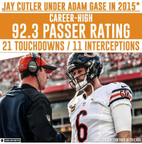 The pair is reportedly set to reunite in Miami.: JAY CUTLER UNDER ADAM GASE IN 2015*  CAREER-HIGH  92.3 PASSER RATING  21 TOUCHDOWNS/11 INTERCEPTIONS  ONLY SEASON TOGETHER IN CHICAGO  CBS SPORTS The pair is reportedly set to reunite in Miami.