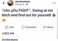 "Bitch, Jay, and Fight: Jay Hunchozz  January 8  ""cAn yOu FiGhT"".. Swing at me  bitch and find out for yourself  Like Comment Share  516  23.034 shares"