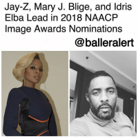 Jay-Z, Mary J. Blige, and Idris Elba Lead in 2018 NAACP Image Awards Nominations-blogged by @thereal__bee ⠀⠀⠀⠀⠀⠀⠀⠀⠀ ⠀⠀ The NAACP Image Awards are quickly approaching and some of music and Hollywood's biggest stars are among the nominees. ⠀⠀⠀⠀⠀⠀⠀⠀⠀ ⠀⠀ For the 2018 NAACP Image Awards, rapper JayZ, actor IdrisElba, and R&B songstress MaryJBlige are among the top nominees. ⠀⠀⠀⠀⠀⠀⠀⠀⠀ ⠀⠀ Jay-Z and Blige lead the pack with five nominations each. BrunoMars, KendrickLamar, SZA, and IssaRae all received four nominations each. For the Entertainer of the Year category, Jay-Z, Mars, and Issa are among the nominees. ⠀⠀⠀⠀⠀⠀⠀⠀⠀ ⠀⠀ For the fourth year in a row, Blackish's AnthonyAnderson will be hosting the event. Anderson is also nominated for his role on the sitcom.: Jay-Z, Mary J. Blige, and ldris  Elba Lead in 2018 NAACP  Image Awards Nominations  @balleralert Jay-Z, Mary J. Blige, and Idris Elba Lead in 2018 NAACP Image Awards Nominations-blogged by @thereal__bee ⠀⠀⠀⠀⠀⠀⠀⠀⠀ ⠀⠀ The NAACP Image Awards are quickly approaching and some of music and Hollywood's biggest stars are among the nominees. ⠀⠀⠀⠀⠀⠀⠀⠀⠀ ⠀⠀ For the 2018 NAACP Image Awards, rapper JayZ, actor IdrisElba, and R&B songstress MaryJBlige are among the top nominees. ⠀⠀⠀⠀⠀⠀⠀⠀⠀ ⠀⠀ Jay-Z and Blige lead the pack with five nominations each. BrunoMars, KendrickLamar, SZA, and IssaRae all received four nominations each. For the Entertainer of the Year category, Jay-Z, Mars, and Issa are among the nominees. ⠀⠀⠀⠀⠀⠀⠀⠀⠀ ⠀⠀ For the fourth year in a row, Blackish's AnthonyAnderson will be hosting the event. Anderson is also nominated for his role on the sitcom.
