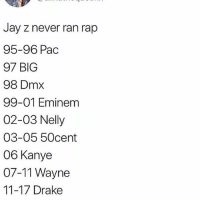 Dmx, Drake, and Eminem: Jay z never ran rap  95-96 Pac  97 BIG  98 Dmx  99-01 Eminem  02-03 Nelly  03-05 50cent  06 Kanye  07-11 Wayne  11-17 Drake @rap 🤔 seems true to me. What do y'all think ? ⬇️ ➡️ TAG 5 FRIENDS ➡️ TURN ON POST NOTIFICATIONS