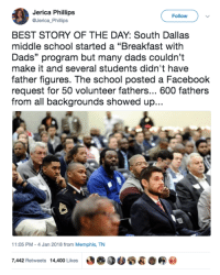 """Facebook, School, and Best: Jerica Phillips  @Jerica Phillips  Follow  BEST STORY OF THE DAY: South Dallas  middle school started a """"Breakfast with  Dads"""" program but many dads couldn't  make it and several students didn't have  father figures. The school posted a Facebook  request for 50 volunteer fathers... 600 fathers  from all backgrounds showed up...  11:05 PM-4 Jan 2018 from Memphis, TN  7,442 Retweets 14,400 Likes"""