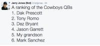 Accurate?: Jerry Jones (Not)  notijones 3h  A ranking of the Cowboys QBs  1. Dak Prescott  2. Tony Romo  3. Dez Bryant  4. Jason Garrett  5. My grandson  6. Mark Sanchez Accurate?