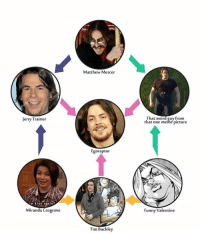 funny valentine: Jerry Trainor  No kiss again?  Miranda Cosgrove  Matthew Mercer  Egoraptor  Tim Buckley  That weird guy from  that one meme picture  Funny Valentine