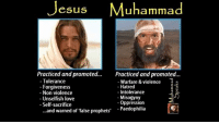 A comparison of facts.: Jesus Muhammad  Practiced and promoted  Practiced and promoted  Tolerance  Warfare & violence  E-X  Forgiveness  Hatred  Intolerance  Non violence  Misogyny  Unselfish love  -oppression  Self-sacrifice  ...and warned of false prophets  Paedophilia A comparison of facts.